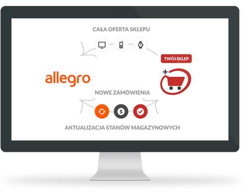 Integracja Sklepu Internetowego Z Allegro Redcart Pl